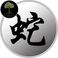 Chinesisches Horoskop 1969. Jahr des Erde Hahn  Chinesisches Ho...