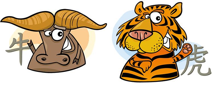 Büffel und Tiger Partner Horoskop