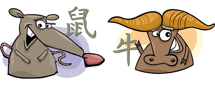 Ratte und Büffel Partner Horoskop