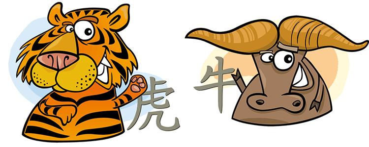 Tiger und Büffel Partner Horoskop