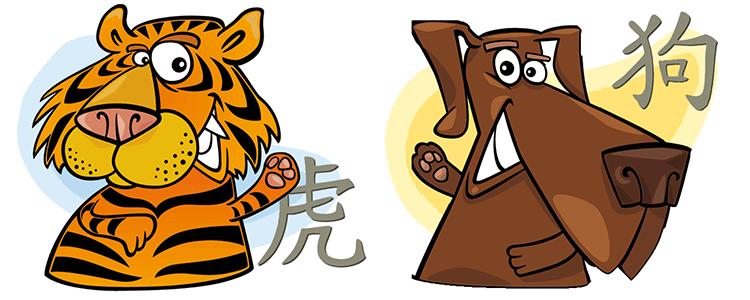 Tiger und Hund Partner Horoskop