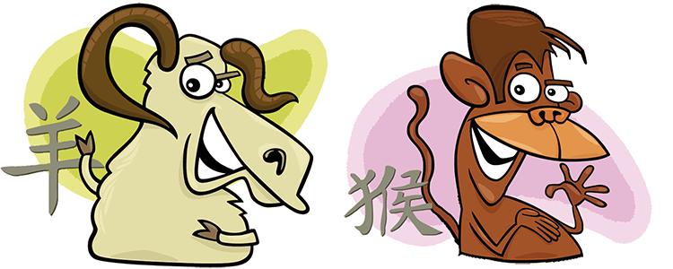 Ziege und Affe Partner Horoskop