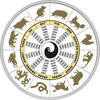 Chinesisches Horoskop