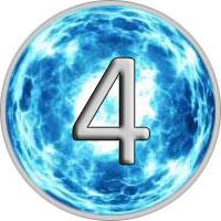 Число Судьбы: 4