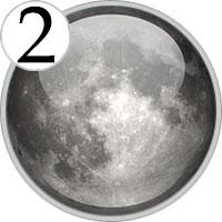 Число Луны: 2