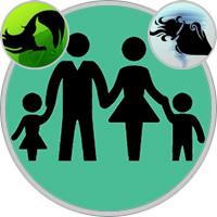 Wassermann-Kind und Jungfrau-Elternteil