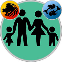 Fische-Kind und Löwe-Elternteil