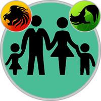 Jungfrau-Kind und Löwe-Elternteil