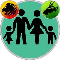 Steinbock-Kind und Löwe-Elternteil