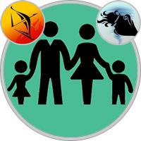 Wassermann-Kind und Schütze-Elternteil