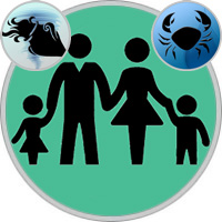 Krebs-Kind und Wassermann-Elternteil
