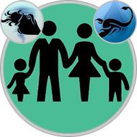 Skorpion-Kind und Wassermann-Elternteil