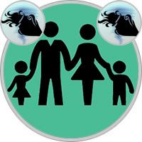 Wassermann-Kind und Wassermann-Elternteil