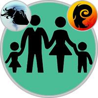 Aries Child  — Aquarius Parent