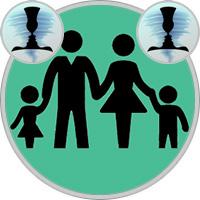 Ребенок Близнецы — Родитель Близнецы