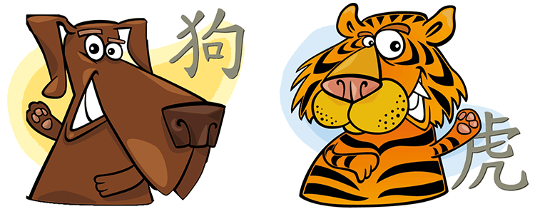 Dog and Tiger Compatibility Horoscope