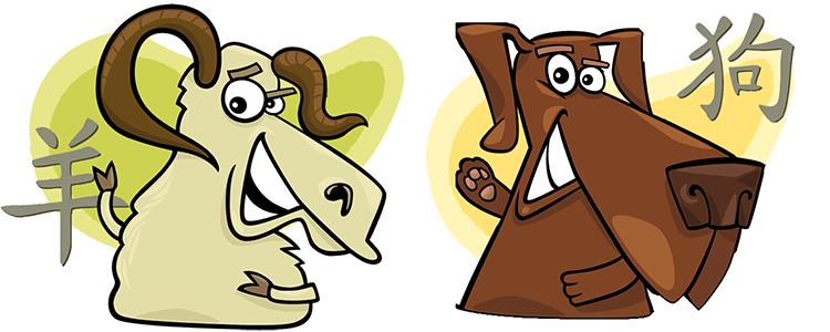 Коза и Собака Совместимость по Китайскому Гороскопу
