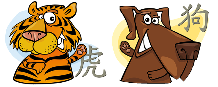 Tiger and Dog Compatibility Horoscope