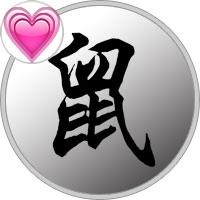 Rat Love Match - Chinese Zodiac