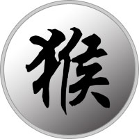 Monkey Chinese Zodiac Sign in Astrology