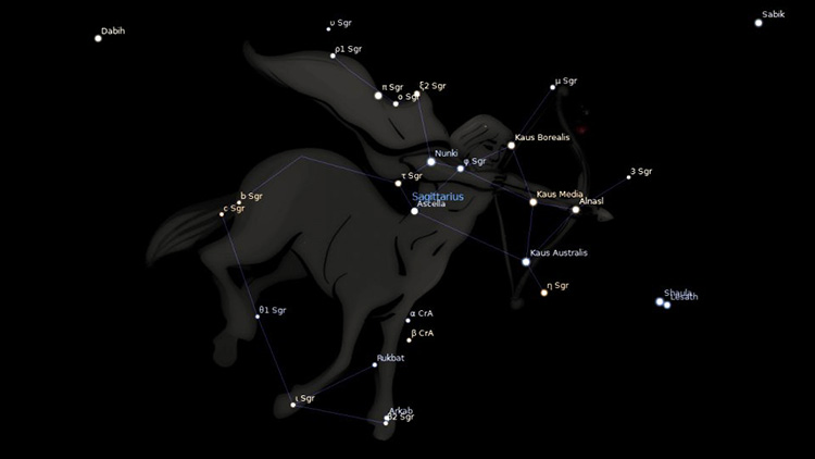 Sagittarius Constellation