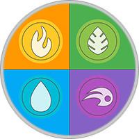 Zodiac Elements