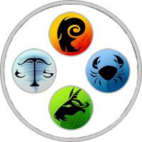 Кардинальные Знаки Зодиака