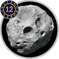 Asteroids in 12th House