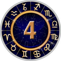 The Fourth House in Astrology