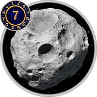 Asteroids in 7th House