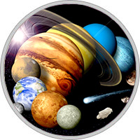 Zodiac Planets