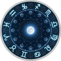 Rising Sign in Astrology