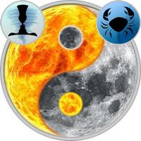 Sun in Gemini — Moon in Cancer